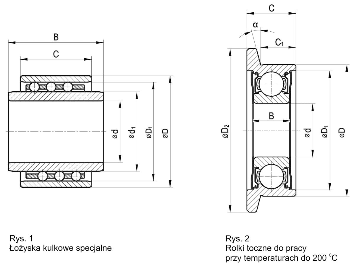 Inne łożyska i elementy łożyskowań