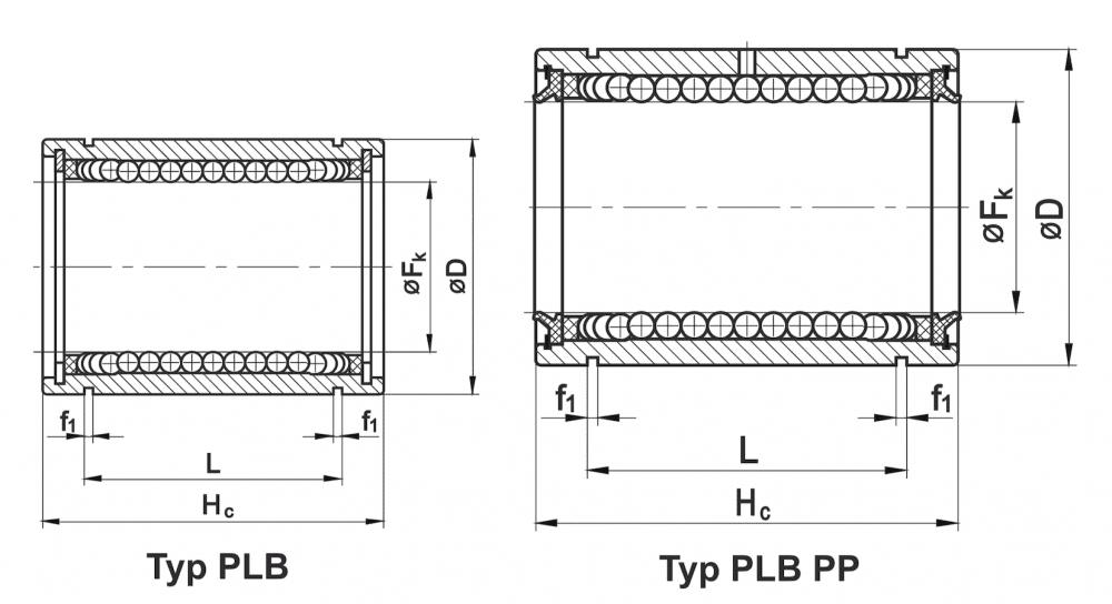 Prowadnice liniowe kulkowe PLB